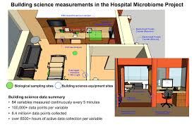 toronto general hospital floor plan hospital microbiome project