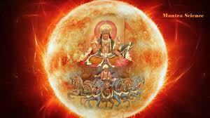 House Planet by 2nd Chapter U2013 Planet Aspects Vedicgrace Foundation