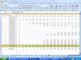 How To Use A Excel Spreadsheet Graphing A P6 Resource S Curve In Excel