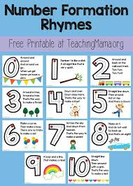 best 25 number formation ideas on pinterest preschool number
