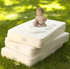 How To Choose Crib Mattress Drawer Bot How To Choose The Best Crib Memory Foam Mattress