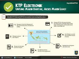membuat ktp dengan html kementerian kesehatan republik indonesia