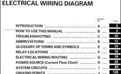 91 toyota pickup wiring diagram toyota wiring harness diagram 91