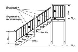Stair Banister Height Rails And Balustrades Exterior Woodsolutions