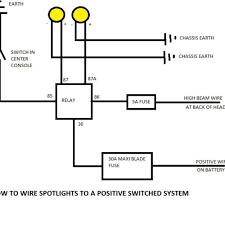 spotlight relay wiring diagram diagram wiring diagrams for diy