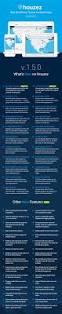 Real Estate Information Sheet Template houzez real estate wordpress theme by favethemes themeforest