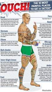 side hip tattoo pain level de pain boss de pain where it hurts the most tattoo placement