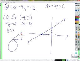 unit 4 lesson 3 graphing in slope intercept form youtube equations