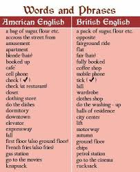 Faucet In British English Difference Between British And American English Words Part 2