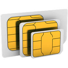 best european sim card