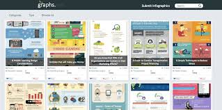 cancer graph infographics graphs net 40 infographic submission sites to promote your infographic