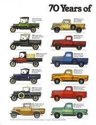 74 best vehicle identification posters images on pinterest ford