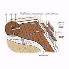 awesome floating hardwood floor why you need a flat subfloor to