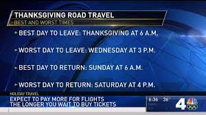 45 million americans expected to hit the road for thanksgiving