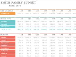 Excel Home Budget Template Ms Excel Family Budget Template Formal Word Templates