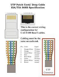 cat 5 wiring diagram b deltagenerali me