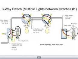 basic light switch wiring diagram lighting
