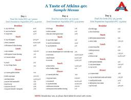 best 25 atkins meal plan ideas on pinterest low carb meal plan