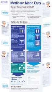 32 best health insurance images on pinterest health insurance