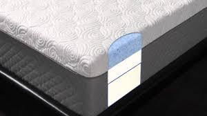 Novaform Gel Memory Foam Mattress Topper Novaform 13 Rhythm Memory Foam Mattress Youtube