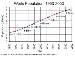 united nations says world hits 7 billion population urges action