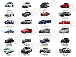 bmw types of cars type of cars cars one