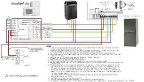 trane xv95 xl15i heat pump tcont802 dual fuel kit wiring