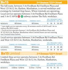Q44 Bus Map Bx15 3 Ave 125 St