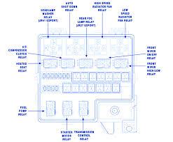 2005 dodge magnum sxt fuse box diagram dodge wiring diagram gallery