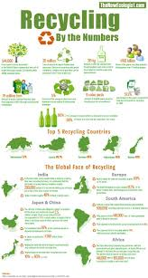83 best green info images on pinterest ecology zero waste and