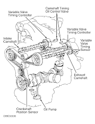 lexus is300 drawing can the camshaft position sensor be affected damaged when working