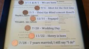 7 year wedding anniversary gift awesome 7 year wedding anniversary gifts pictures styles ideas