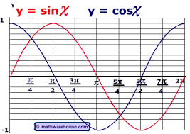 solutions of systems of sine and cosine functions