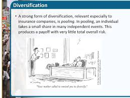 chapter 20 uncertainty risk and private information youtube