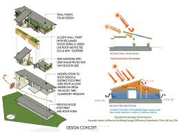 energy efficient house designs design a energy efficient house adhome