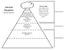 blank social pyramid of ancient egypt pictures to pin on pinterest