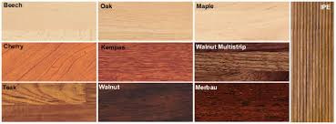 hardwood flooring types wood and cozy types of wood flooring cozy