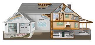 reach barrier 3139 reflective air attic ladder insulation kit