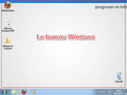 bureau windows le bureau windows et ses différents éléments pei