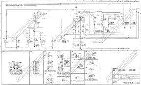international 8100 fuse box 1958 ford fairlane wiring diagrams