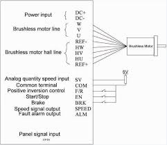 analog can i drive a bldc driver with this diagram electrical