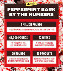 williams sonoma recipes thanksgiving things you should know before buying peppermint bark delish com