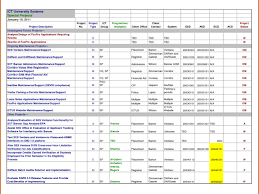 project planning worksheet template and project plan sample excel