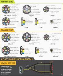 wiringguides jpg lovely light socket wiring diagram ansis me