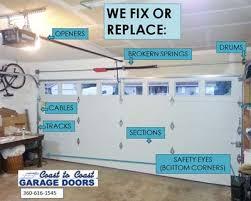Overhead Door Repairs Garage Door Repair Vancouver Wa Coast To Coast Garage Doors