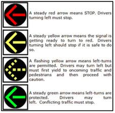 A Flashing Yellow Signal Light Means New Traffic Signal First Sign Of U0027midtown Market U0027 Project News Blog