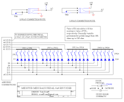 midi usb bass velocity pedal unit