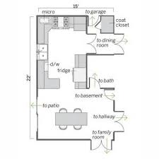 Small Commercial Kitchen Design Layout by Small Kitchen Design Plans Kitchen And Decor