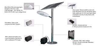Solar Led Street Lighting by The Advantages Of Solar Led Lights Kathy Register Marketing