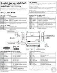 karr alarm wiring diagram karr free wiring diagrams